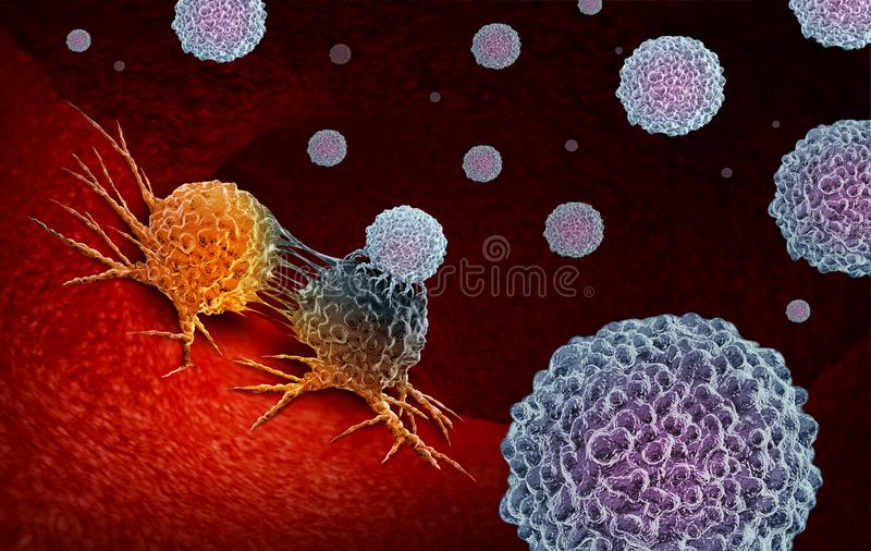 Cancer Immunotherapy. As a human immune system therapy concept as a biomedical or biomedicine oncology treatment using the natural T cell fighting properties of royalty free illustration