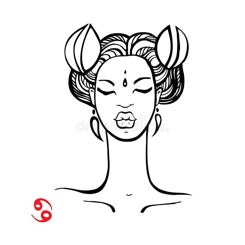 cancer Menina bonita da forma do zodíaco ilustração royalty free