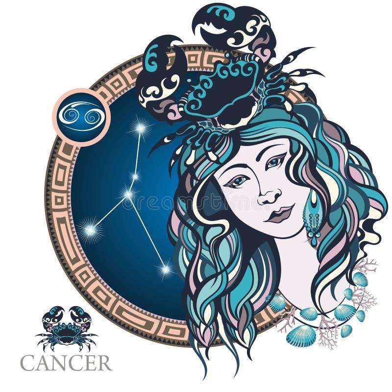 cancer Sinal do zodíaco ilustração stock