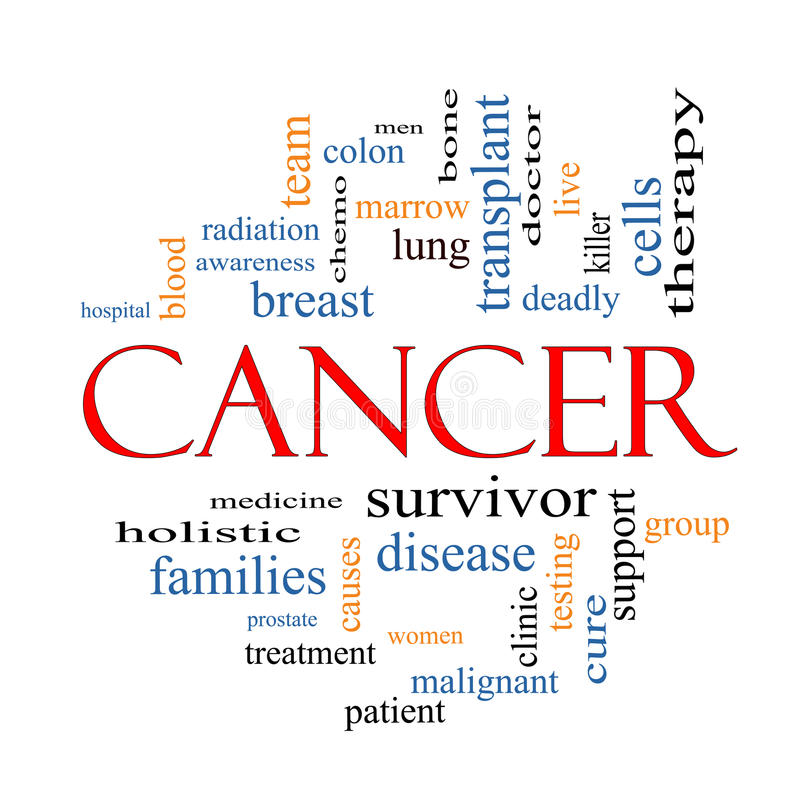 Cancer Word Cloud Concept royalty free illustration