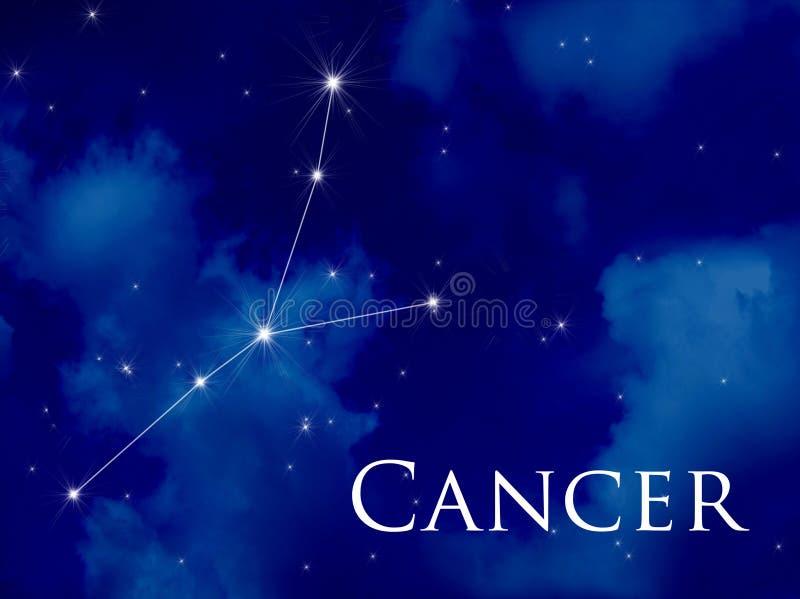 cancerkonstellation royaltyfri illustrationer