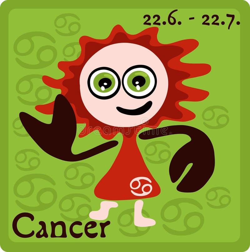 cancerteckenzodiac royaltyfri illustrationer