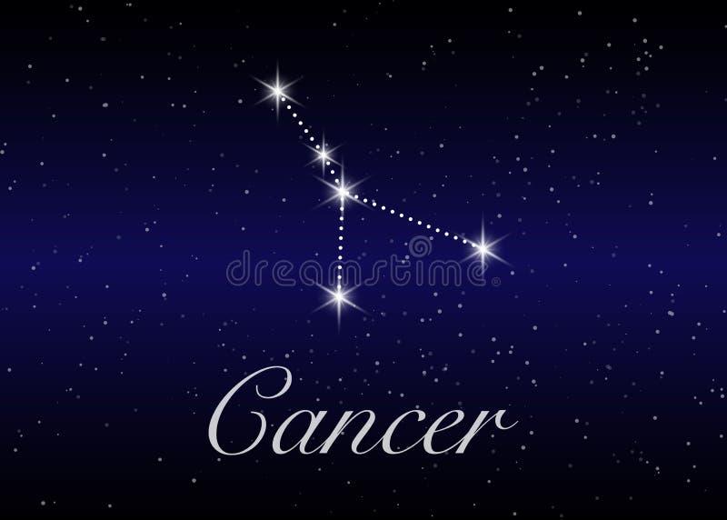 Cancerzodiakkonstellationer undertecknar på härlig stjärnklar himmel med galaxen och gör mellanslag bakom Konstellation för cance royaltyfri illustrationer
