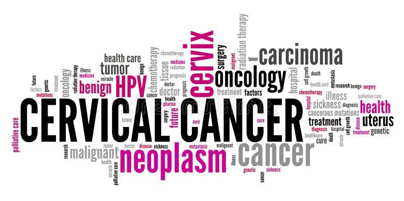 Cancro cervicale illustrazione di stock