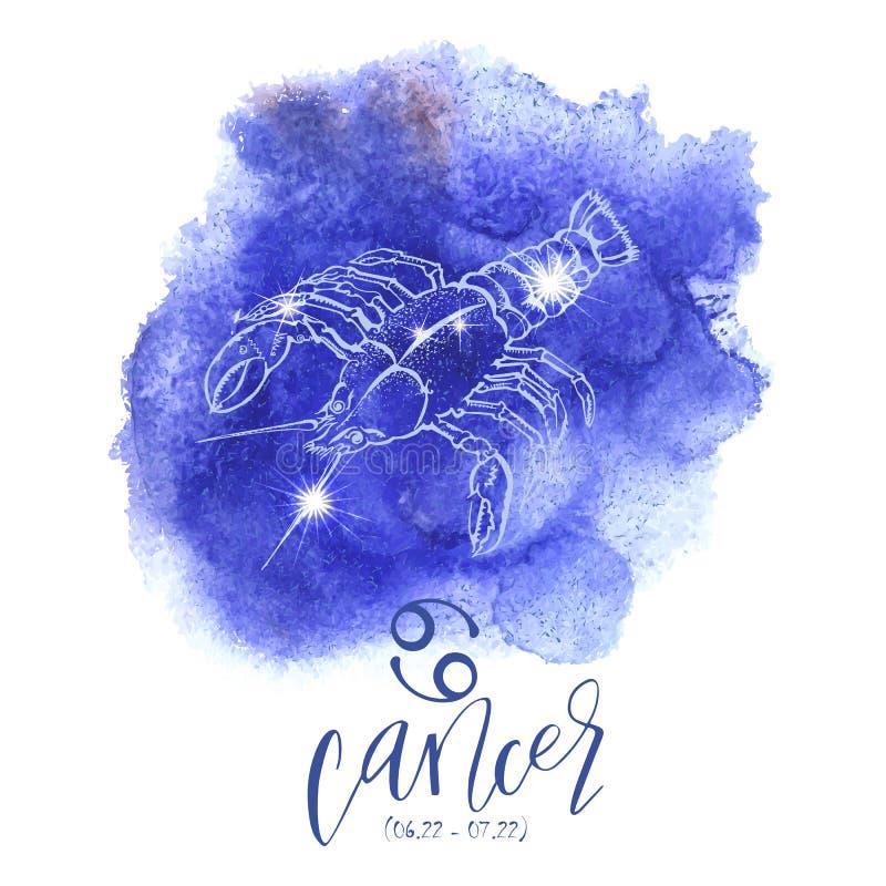 Scorpion Astrologia Leo, Tatuaggio Di Astrologia, Donna Scorpione, Segno Earth wind fire water Cancro In Astrologia, Zodiac Mind, Segno Zodiacale Cancro, Vergini.