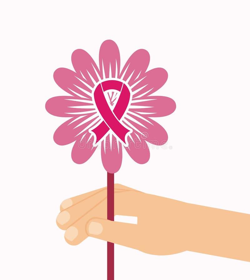 Cancro della mammella illustrazione vettoriale