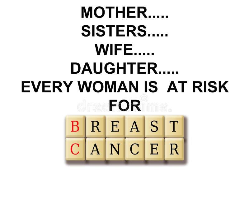 Cancro di Breastl illustrazione vettoriale