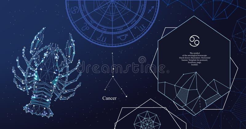 Cancro do sinal do zod?aco O símbolo do horóscopo astrológico Bandeira horizontal ilustração do vetor