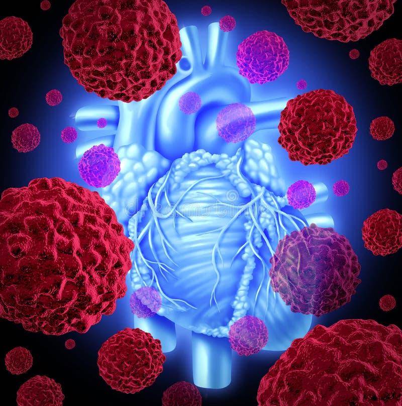 Cancro humano do coração ilustração do vetor