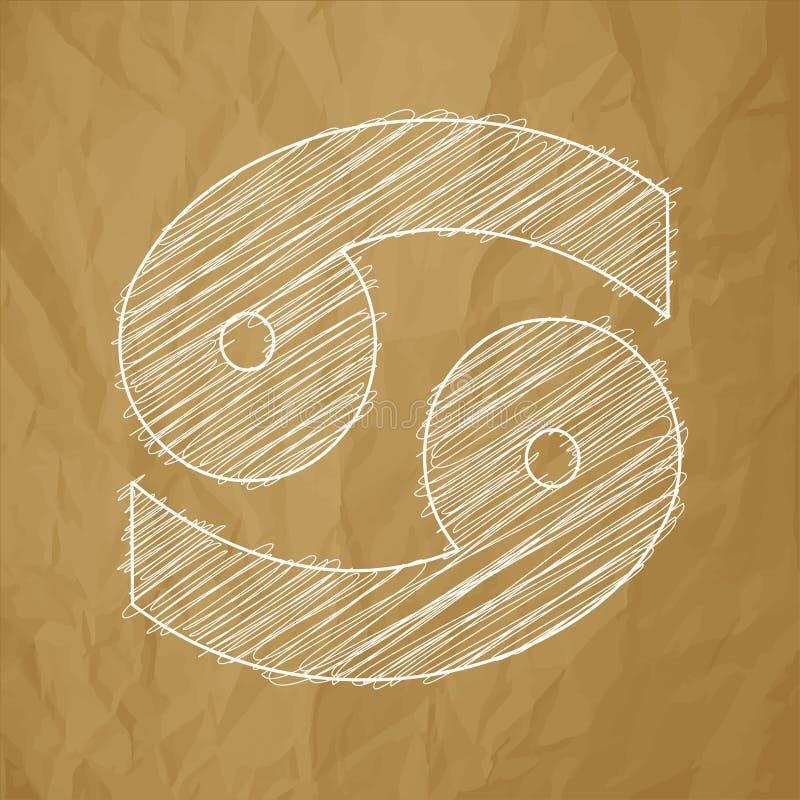 Cancro, il 21 giugno - 20 luglio SEGNI dell'OROSCOPO DELLO ZODIACO - scarabocchio bianco su un fondo marrone di carta sgualcito royalty illustrazione gratis