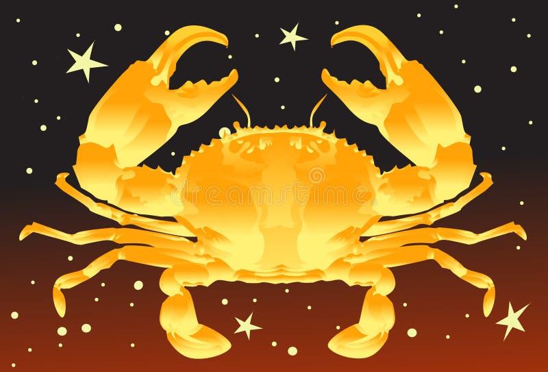 Cancro, o caranguejo ilustração stock