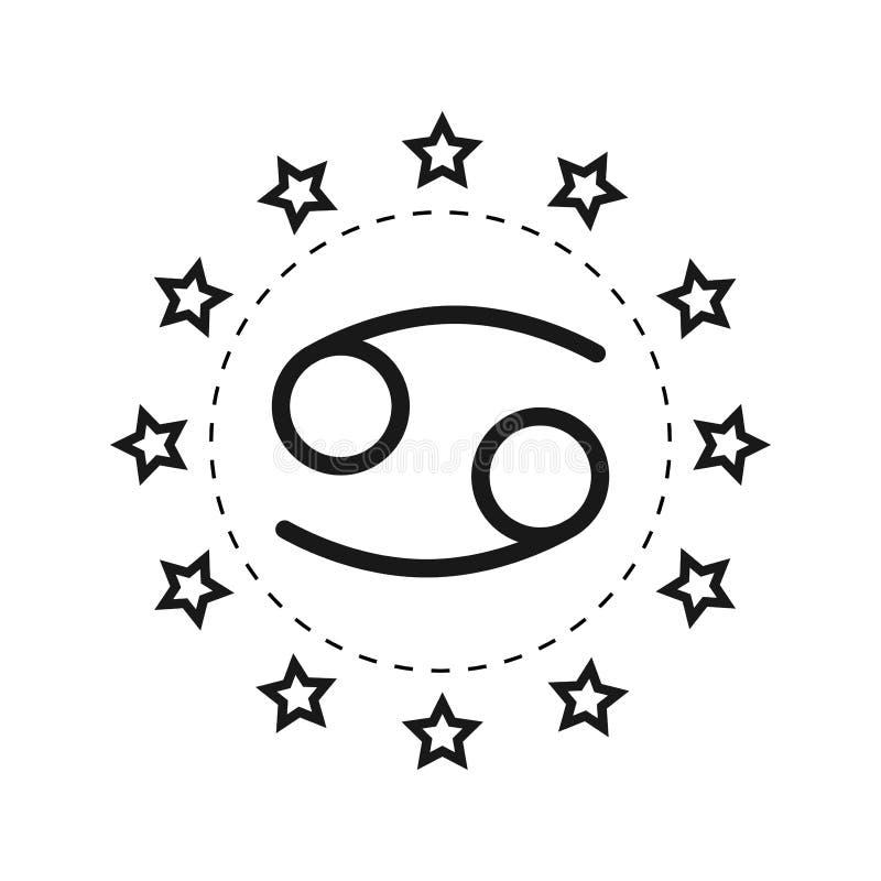 cancro Segno dello zodiaco Oroscopo e previsioni piani di simbolo Oggetto di vettore royalty illustrazione gratis