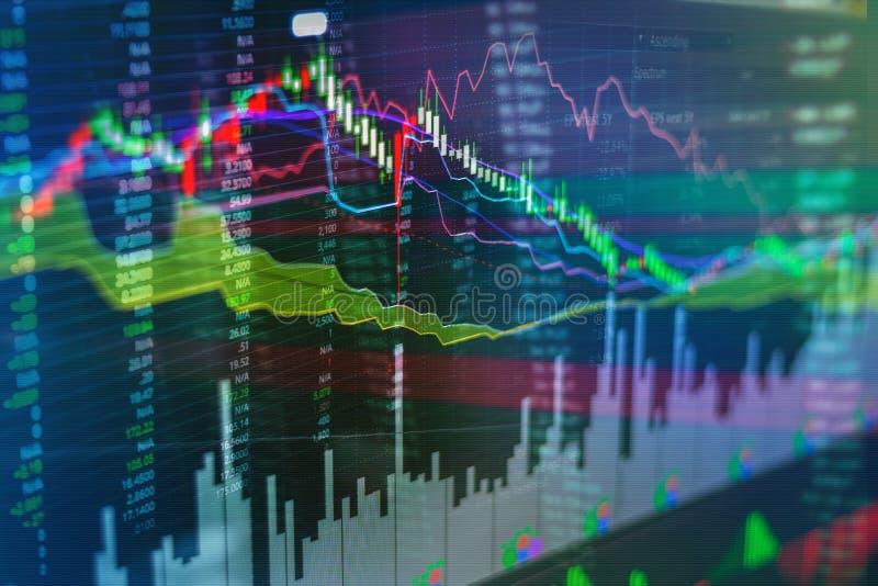 Candle a carta do gráfico da vara com troca do investimento do mercado de valores de ação fotografia de stock royalty free