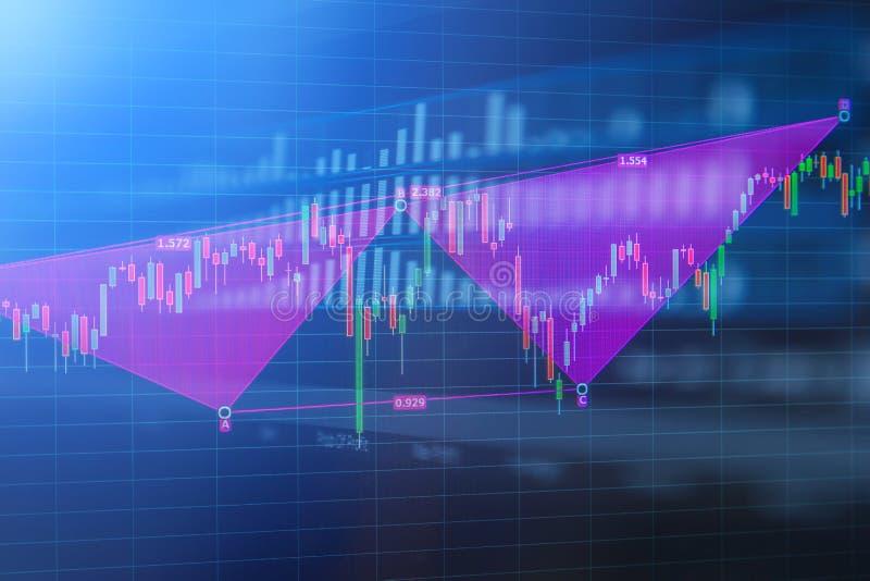 Candle a carta do gráfico da vara do busin do tradin do investimento do mercado de valores de ação ilustração royalty free