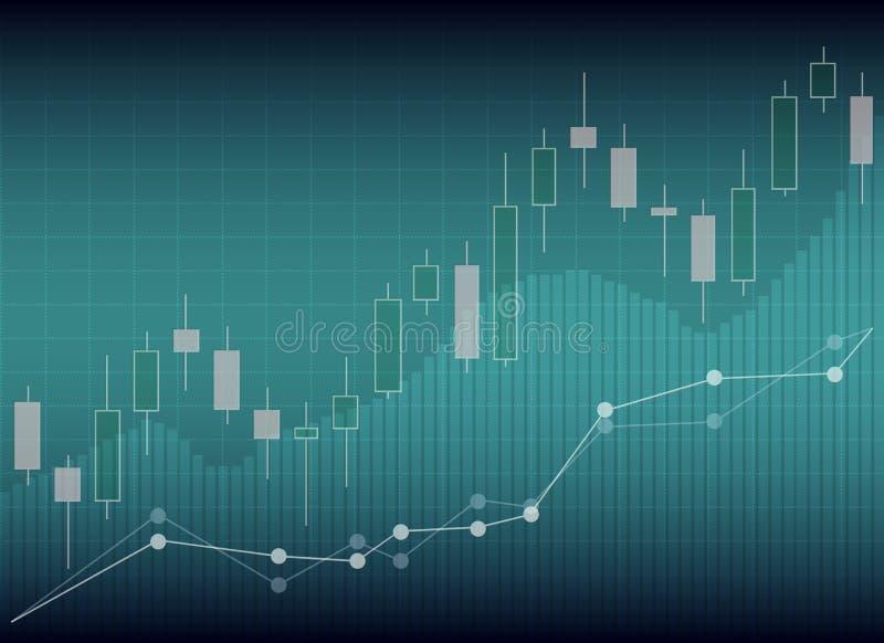Candle a carta do gráfico da vara da troca do investimento do mercado de valores de ação, Sto ilustração do vetor