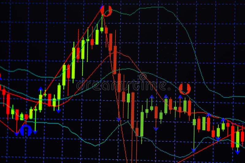 Candle stick graph chart with indicator showing bullish point or bearish point, up trend or down trend of price of stock market or. Stock exchange trading stock images