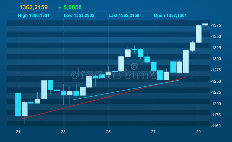 Candle stock chart. On blue background vector illustration