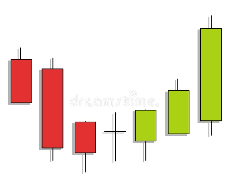 Candlestick Chart Pattern. An illustration featuring a candlestick chart pattern showing a trend switch from down to up vector illustration
