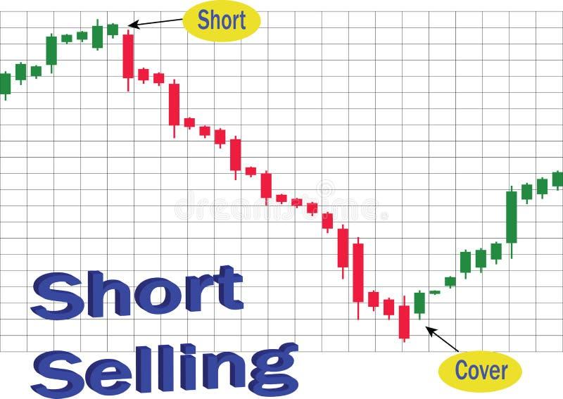 Short Selling stock illustration