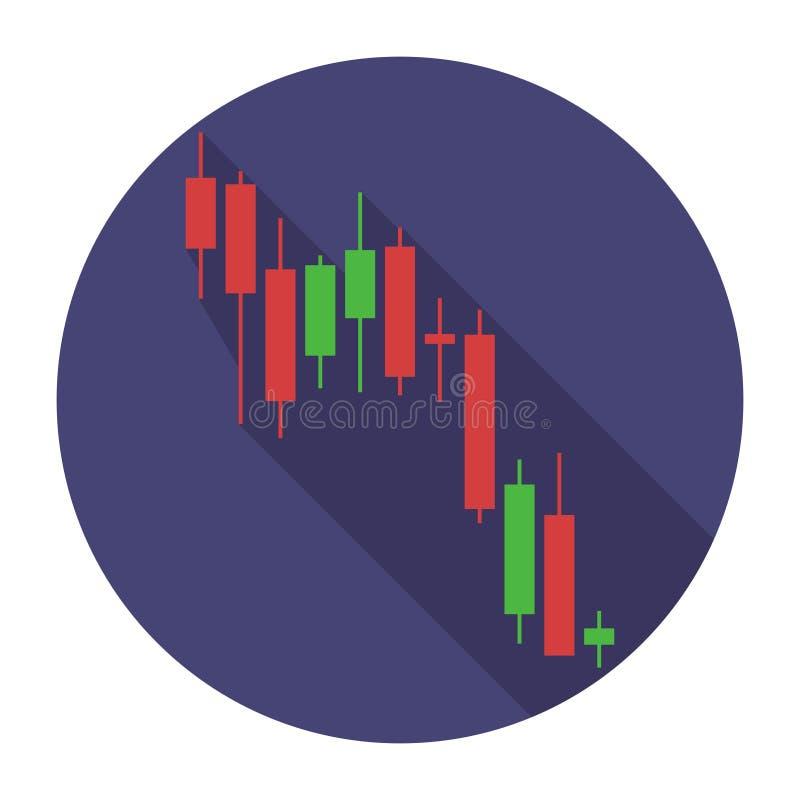 Candlestick ikony mapy puszka trend akcyjna mapa, graficzna analiza rynki finansowi Wykres japończyk Candlestic ilustracja wektor