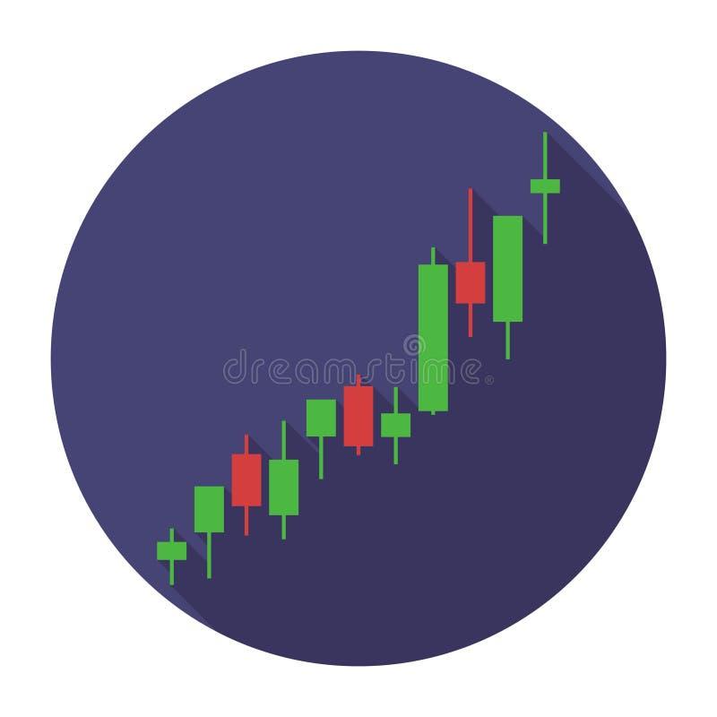 Candlestick ikony mapy wzrostowy trend akcyjna mapa, graficzna analiza rynki finansowi Wykres japończyk ilustracja wektor