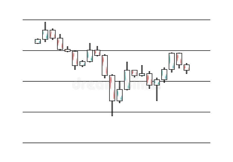 Candlestick mapa w rynku finansowym royalty ilustracja
