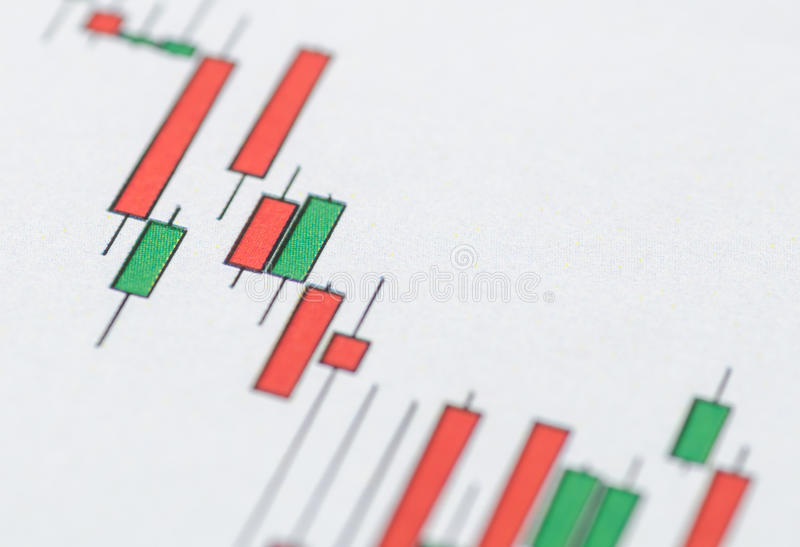 Candlestick stock chart. Close up of candlestick stock chart royalty free stock photography