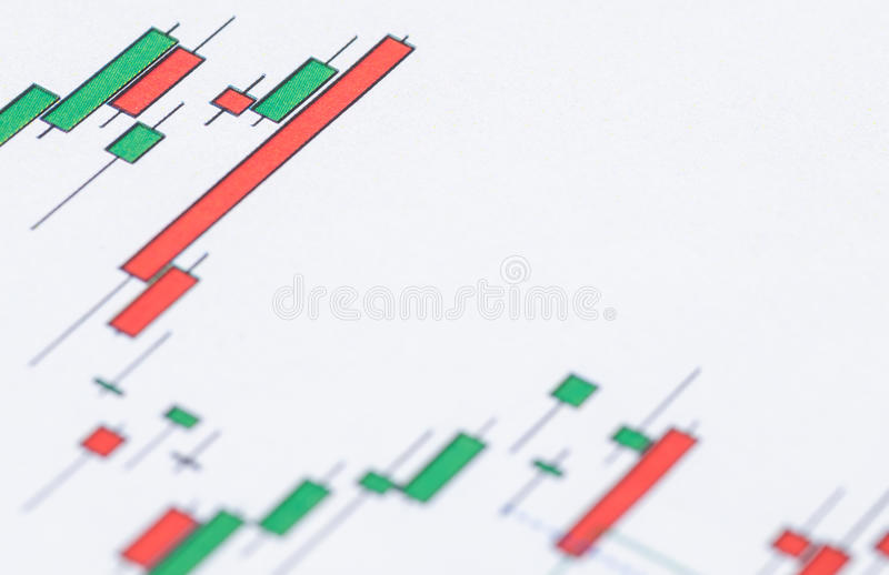 Candlestick stock chart. Close up shot of candlestick stock chart royalty free stock image