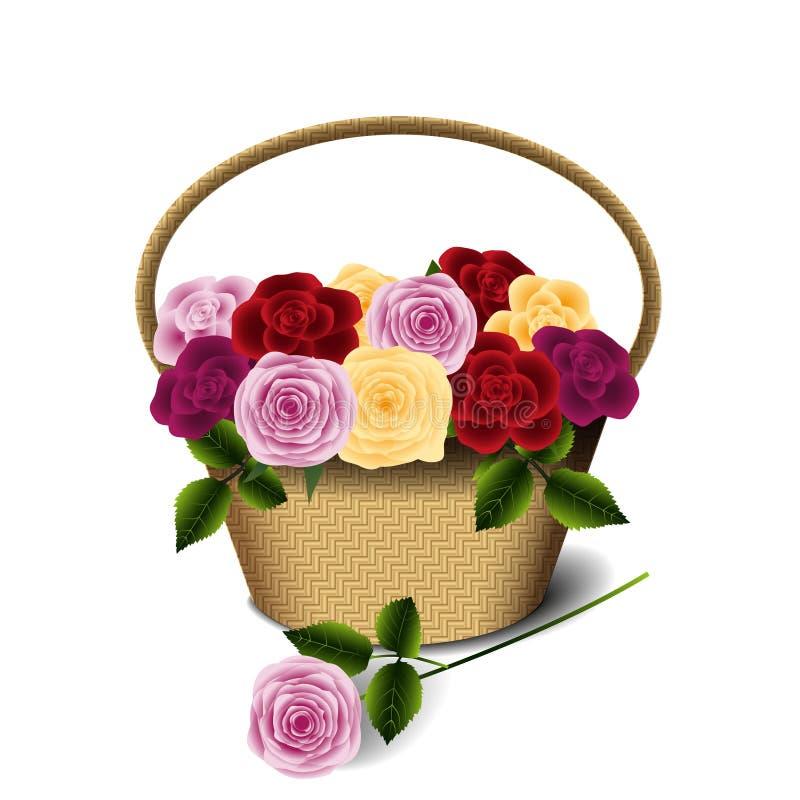 Canestro con le rose royalty illustrazione gratis