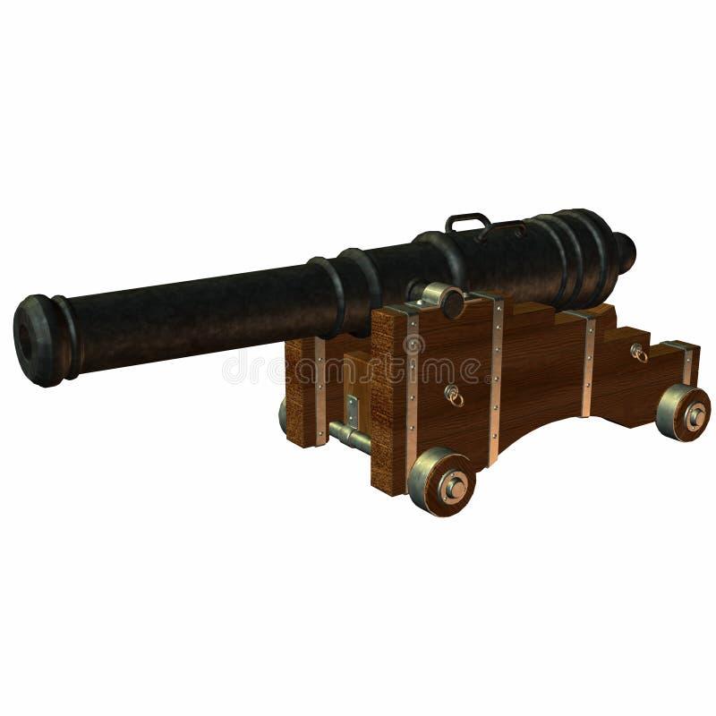 Canhão naval ilustração stock