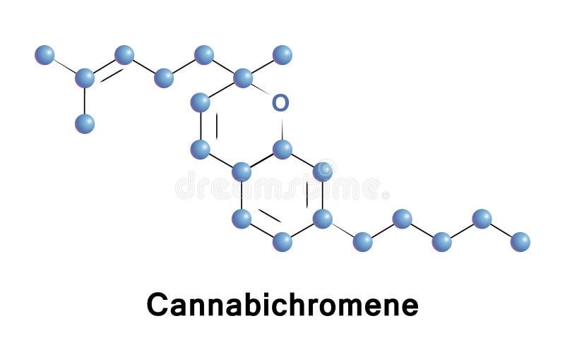 Cannabichromene是phytocannabinoid 库存例证