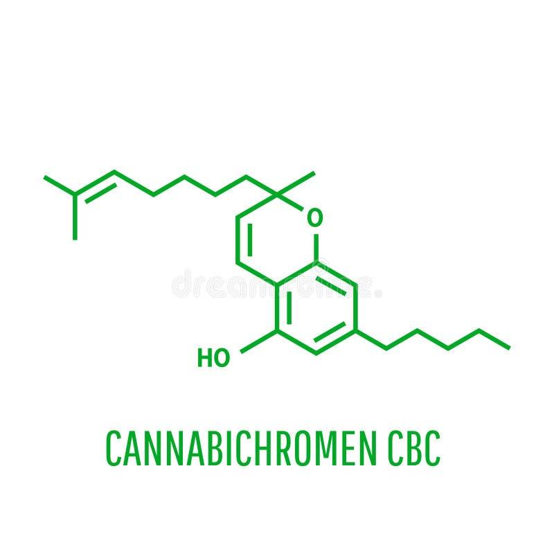 Cannabichromene CBC , also called cannabichrome, cannanbichromene, pentylcannabichromene or cannabinochromene. Cannabichromen CBC Vector illustration. Within the vector illustration
