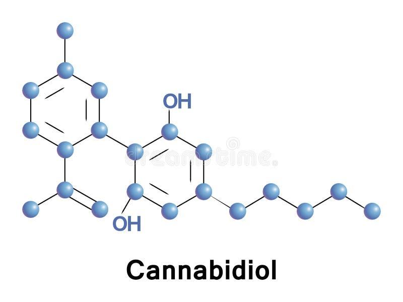 Cannabidiol cannabinoid w marihuanie royalty ilustracja