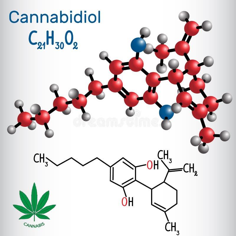 Cannabidiol CBD -结构化学式和分子 库存例证