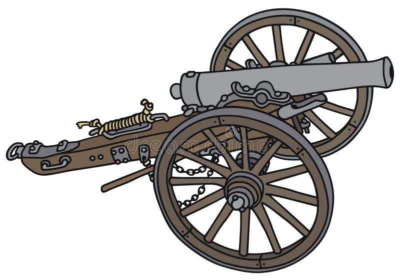 Cannon royalty free illustration