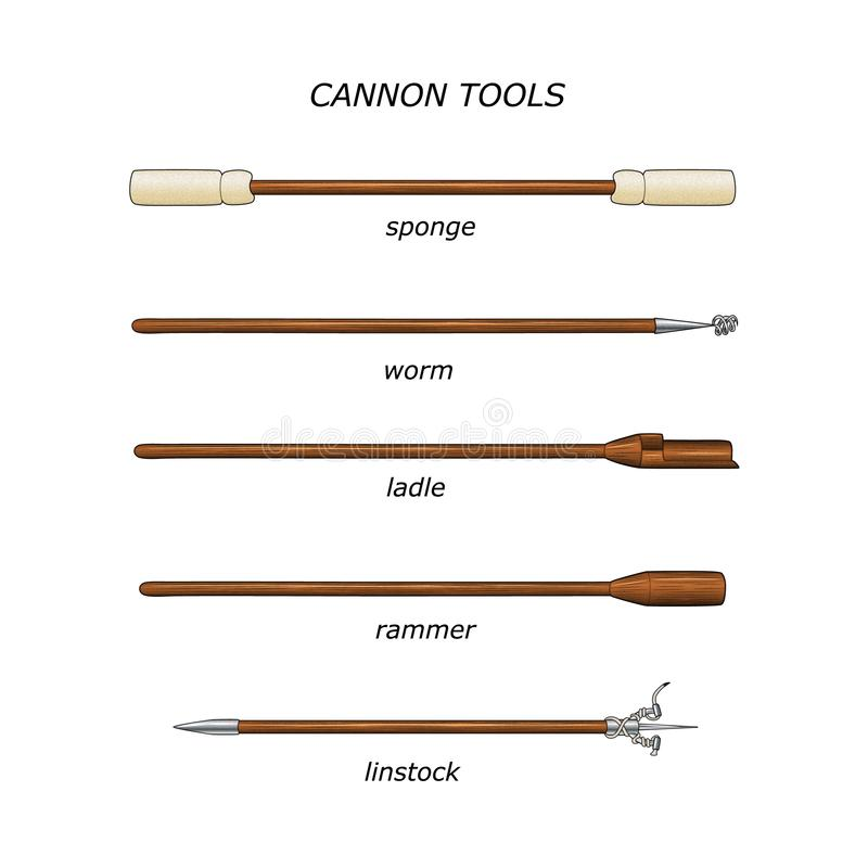 Cannon Loading Tools royalty free illustration