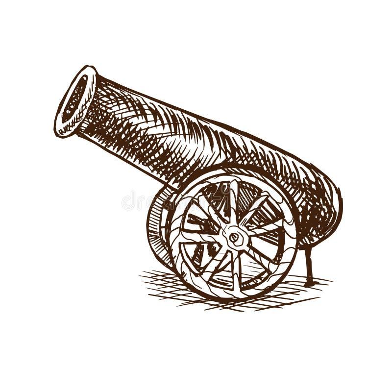 Cannone antico d'annata con le palle di cannone, arma del braccio di guerra illustrazione vettoriale