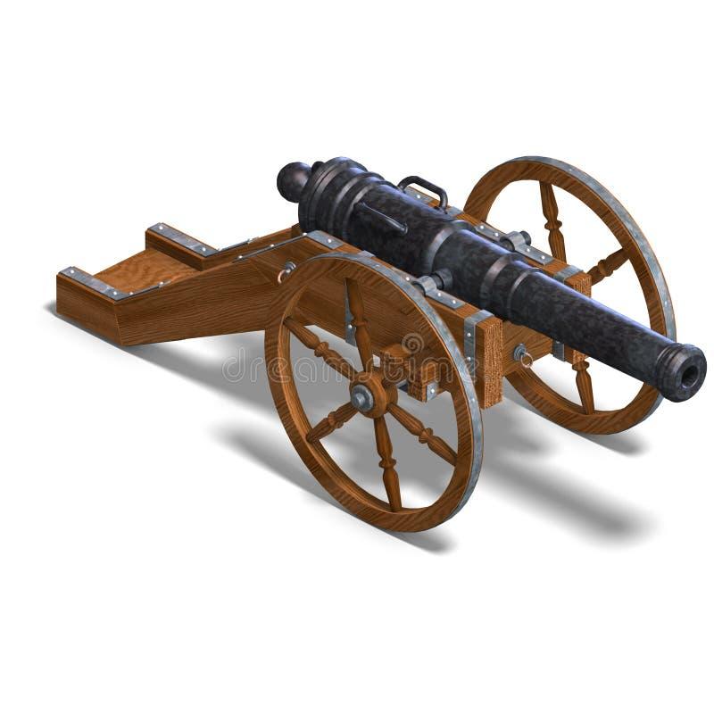 Cannone dell artiglieria di campo