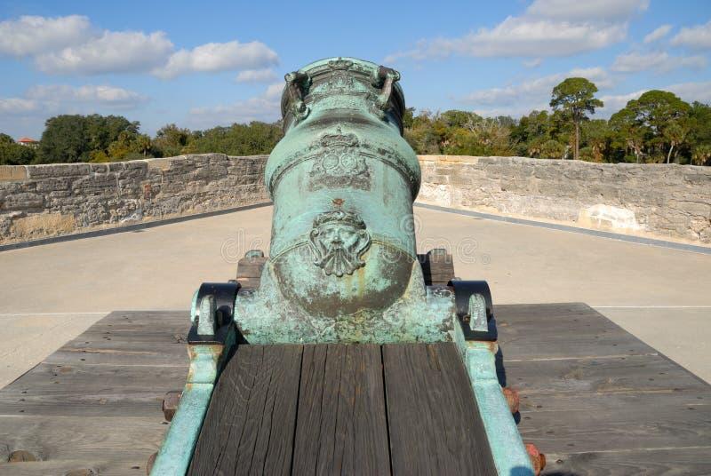 Canon historique de mortier   images libres de droits