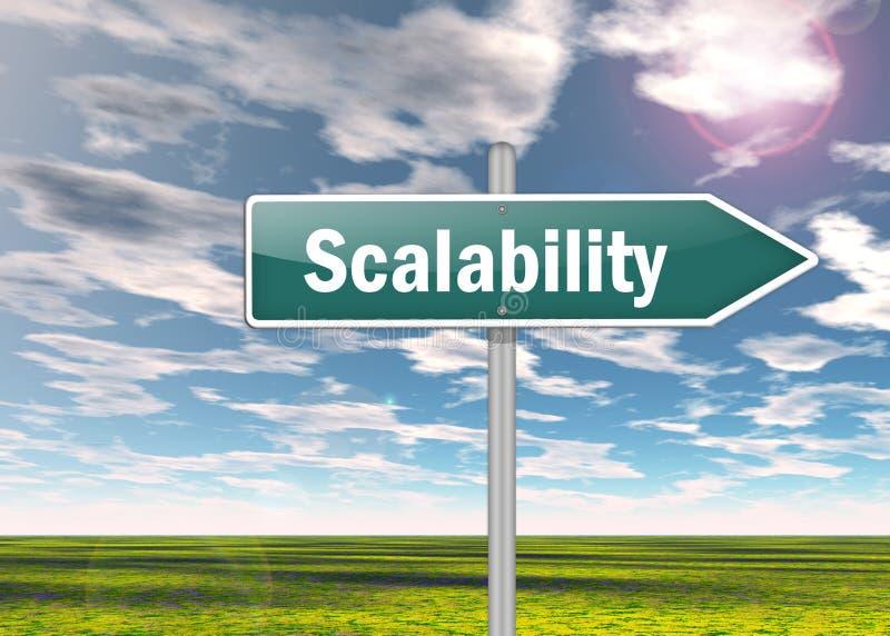 Capacidad de conversión a escala del poste indicador
