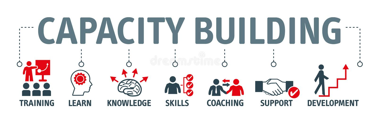 Capacity building vector illustration concept. Banner capacity building vector illustration concept. training, learning, knowledge, skills, coaching, support and vector illustration