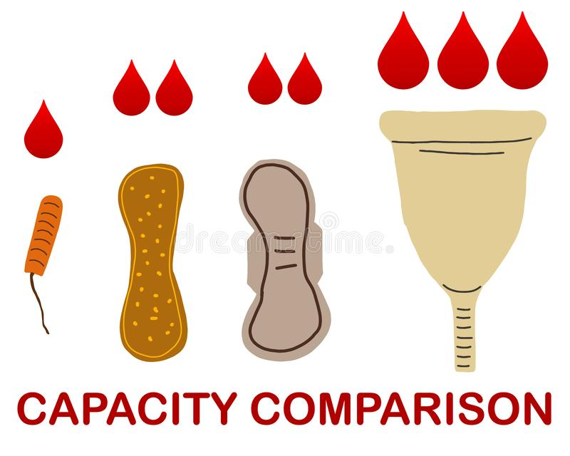 Comparing the use of feminine hygiene on white background. Capacity comparison the use of feminine hygiene. Feminine hygiene concept. Women health. Menstrual cup royalty free illustration