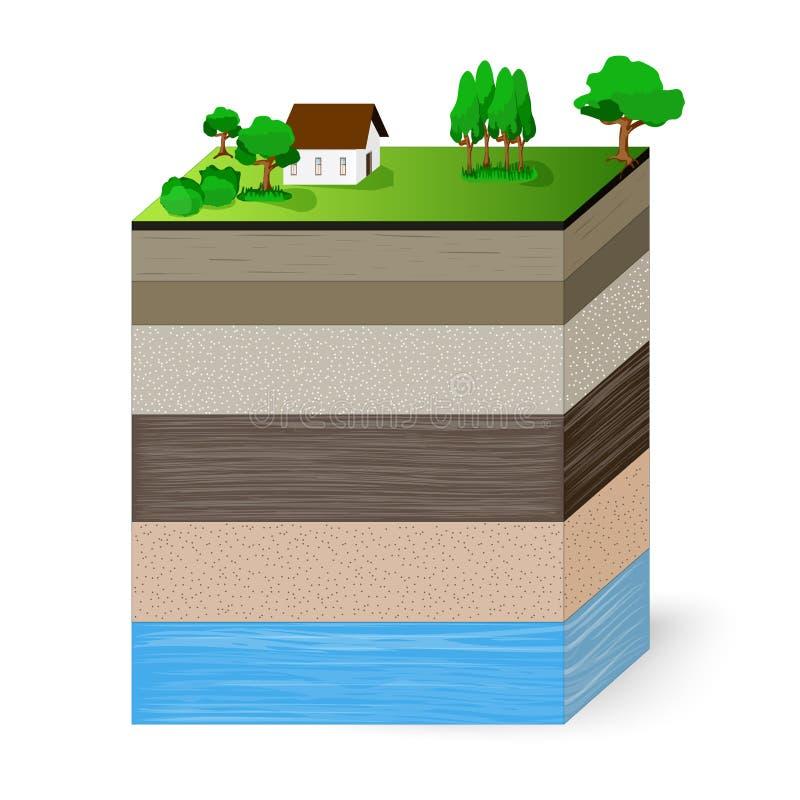 Capas de un perfil de suelo stock de ilustración