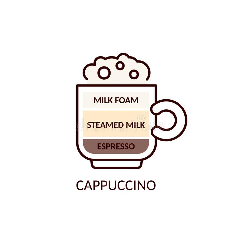 Free Cappuccino Recipe Diagram Icon - Cup Of Coffee With Milk And Espresso Layers Royalty Free Stock Photo - 195226385