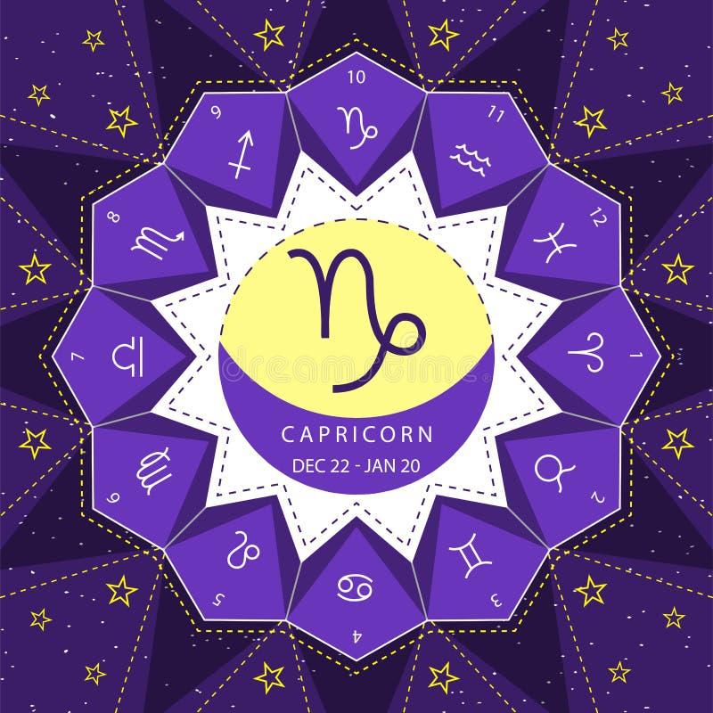 capricorn I segni dello zodiaco descrivono il vettore di stile fissato sul fondo del cielo della stella royalty illustrazione gratis