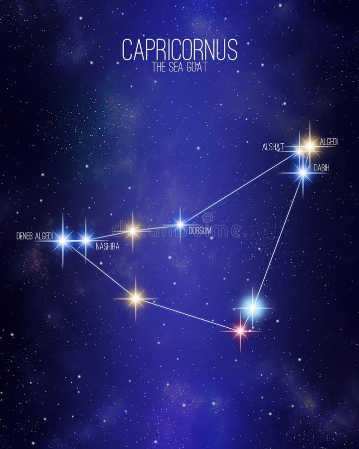 Capricornus o mapa da constelação do zodíaco da cabra do mar em um fundo estrelado do espaço com os nomes de suas estrelas princi ilustração royalty free