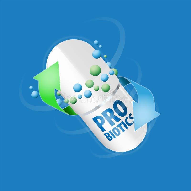Capsule met inhoud van antibiotisch of probiotic poeder stock illustratie