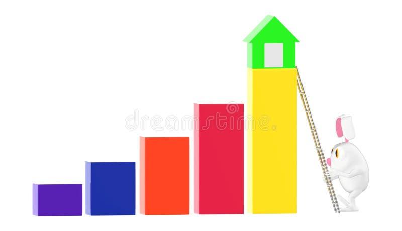 carácter 3d, conejo, escalera, gráfico de barra y casa encima de ella ilustración del vector