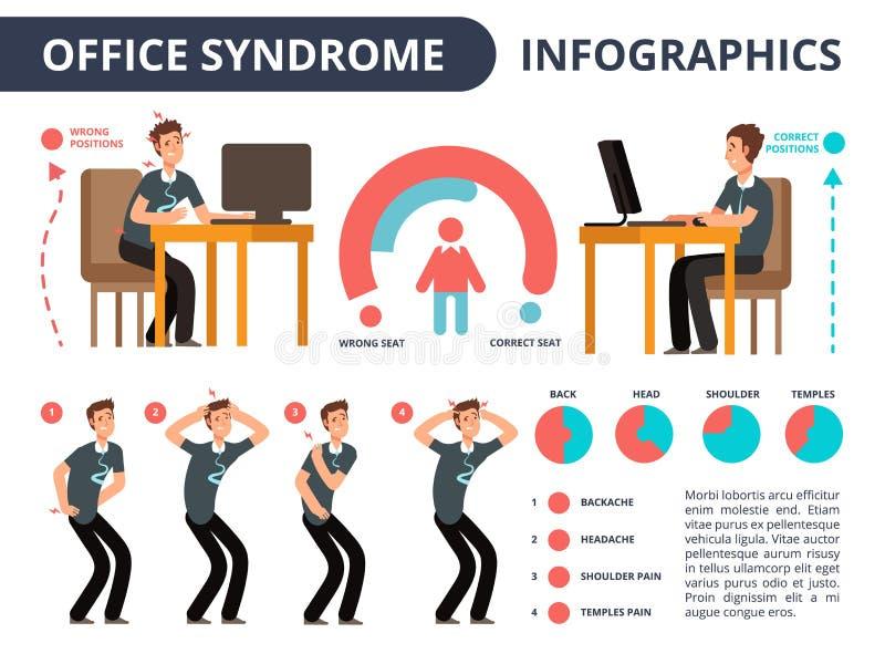 Carácter del hombre de negocios del infographics del síndrome de la oficina en diagrama médico del vector del dolor stock de ilustración