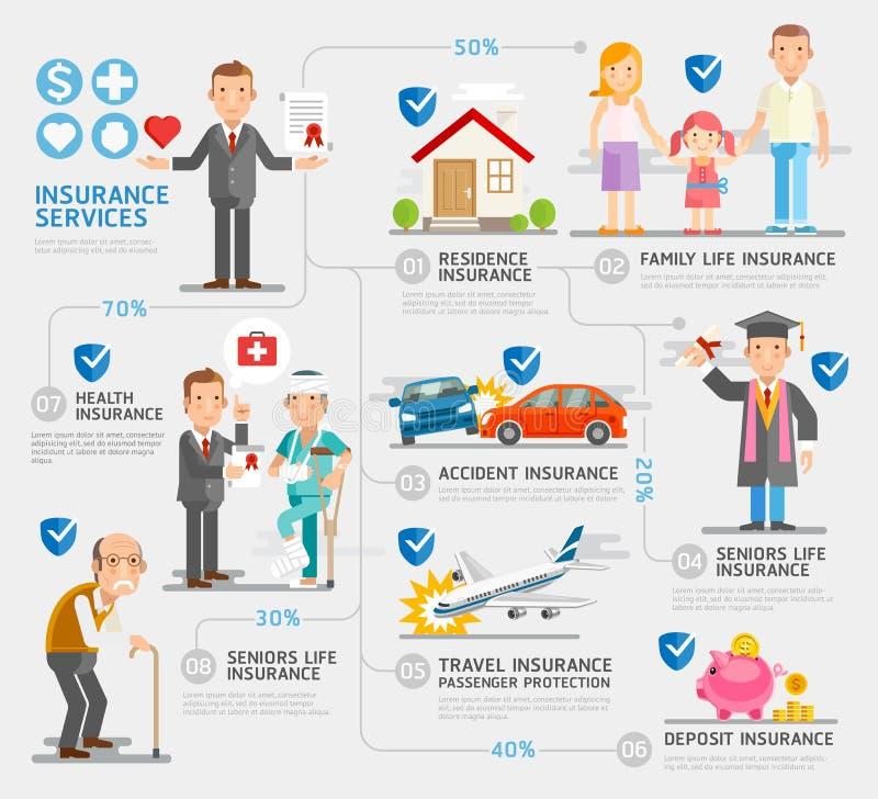 Caráter do seguro comercial e molde dos ícones ilustração royalty free